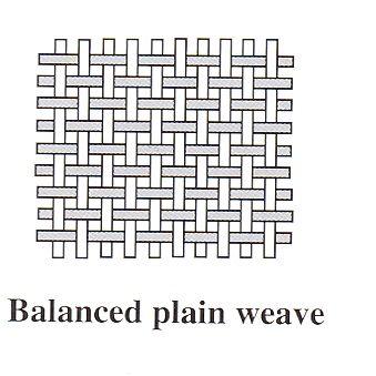 drawingbalancedplainweave